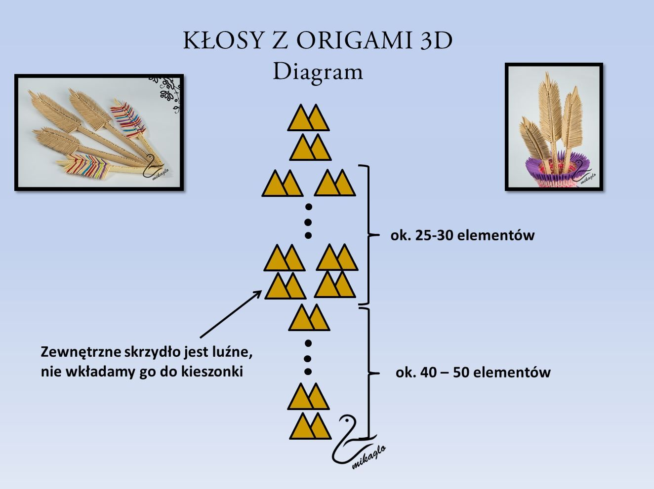 Pin By Nena On 3d Origami Pinterest And Diagrams Crea Modular Free Pattern Cute Sewing