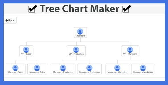 tree chart maker tree chart maker lets you create tree chart of any level - Organisation Chart Maker