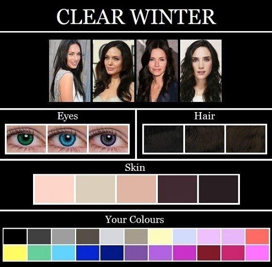 Pin By Lauri Steerman On Beauty Deep Winter Deep Winter Colors Deep Winter Palette