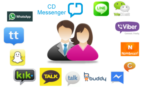 Instant Messaging A Powerful Communication Tool for your