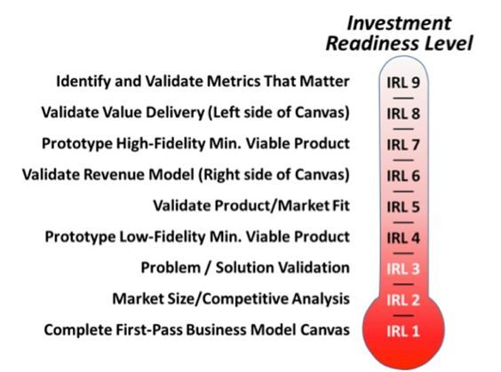 https\/\/thoughtleadershipzenblogspot\/ The Product Canvas is a - operations manual template free