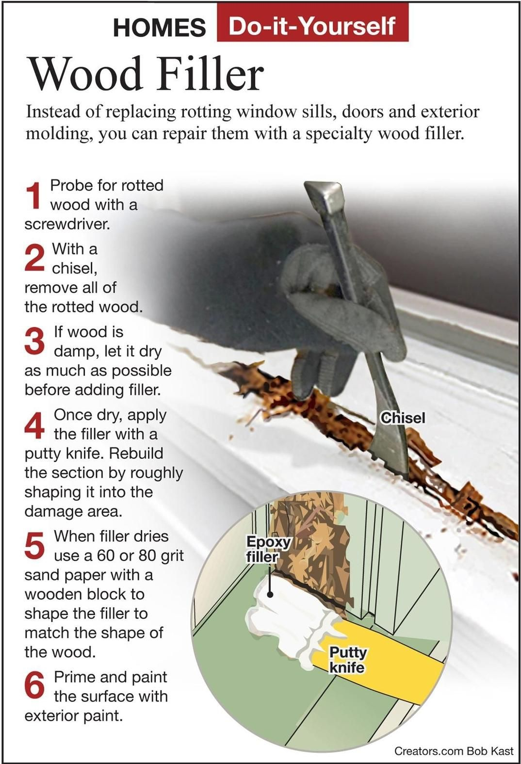 Here\'s How: Repair old wooden windows   Wooden windows, Window ...