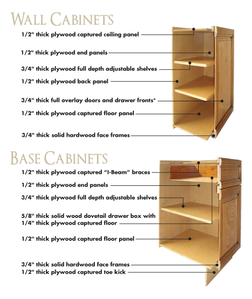 Best All Wood Cabinetry Kitchen Cabinets Materials 400 x 300