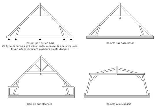 Solutions de charpente industrialis e en bois for Ferme de charpente en bois