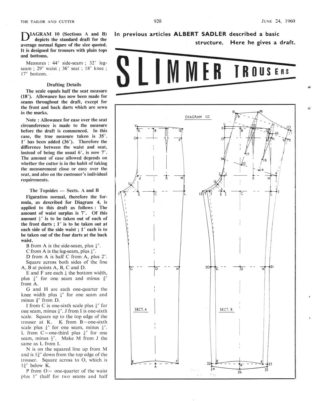 Slimmer Trousers
