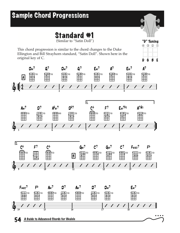Ukulele Jazz Tabs : Sign IN or Sign UP to download the complete lesson and itu0026#39;s associated ...