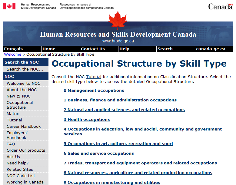 The National Occupational Classification (NOC) is the