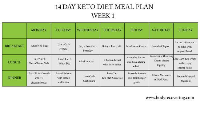 14 day keto diet plan