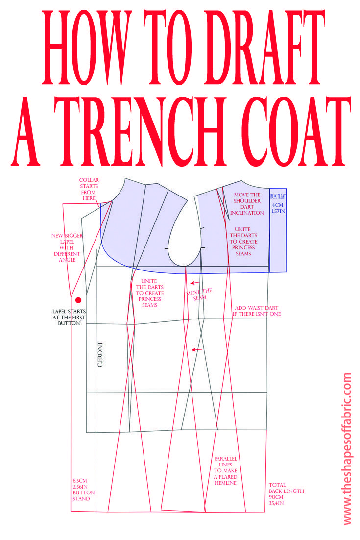 The first part of how to construct a trench coat: drafting the pattern and making a toile. The star