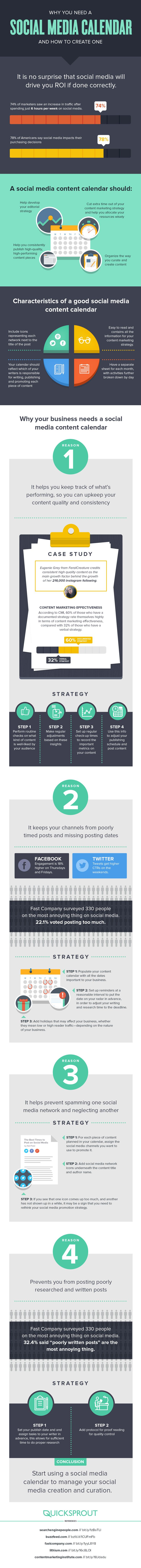 Why You Need a Social Media Calender And How To Create One #infographic