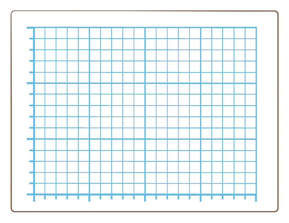 Quadrant Grid Lap Board, Dry Erase Math in the Classroom - blank grid chart