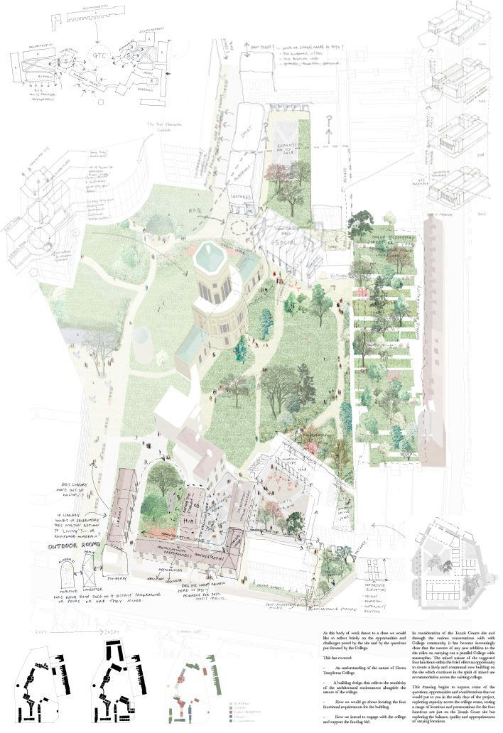 Site Plans Green Urban Planning In 2020 Architecture Drawing Architecture Collage Architecture Presentation