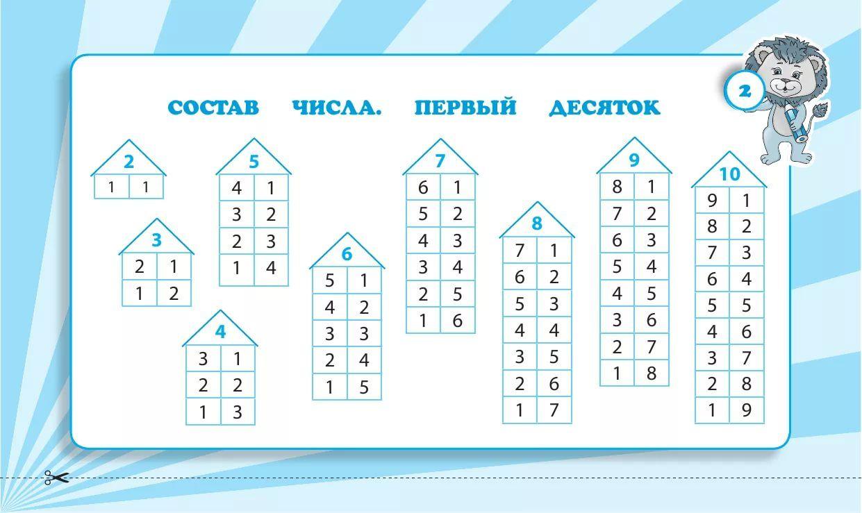 состав чисел второго десятка домики картинки нет
