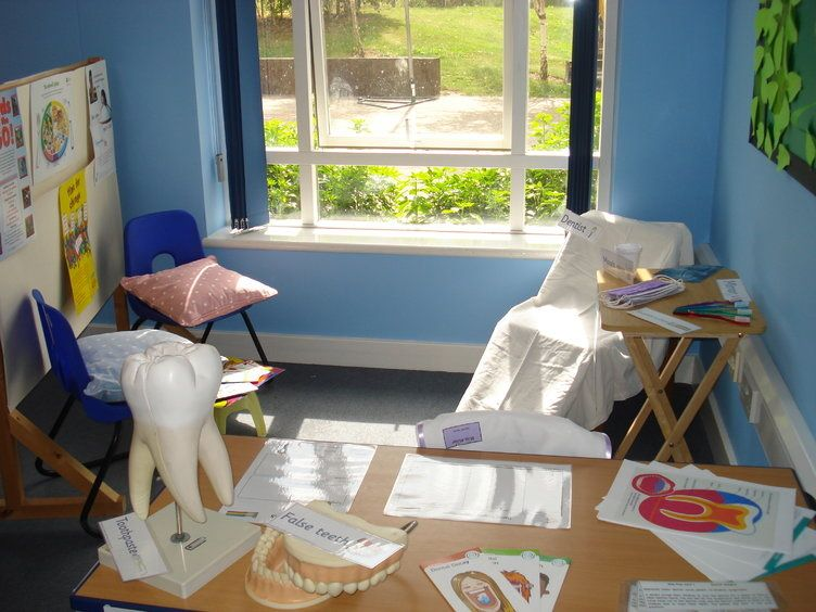 Ideen für die Planung von Zahngesundheitslektionen   – Dental Health Preschool Activities