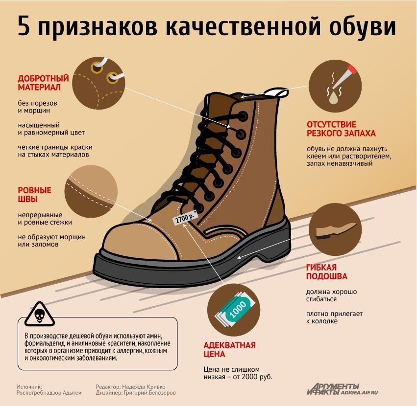 картинка по размеру обуви гиганты
