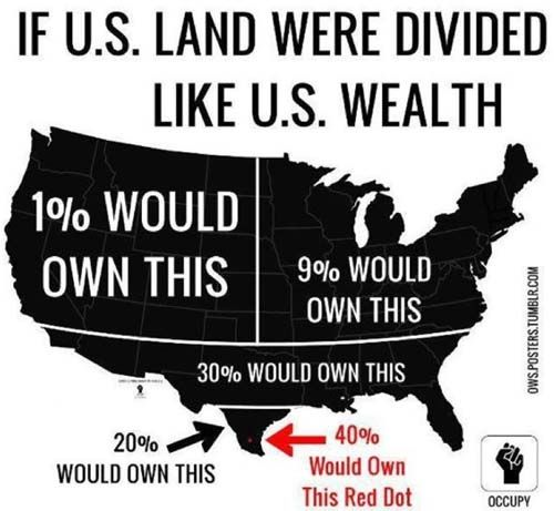 Is this fair: Concentration of wealth at the very top in US.