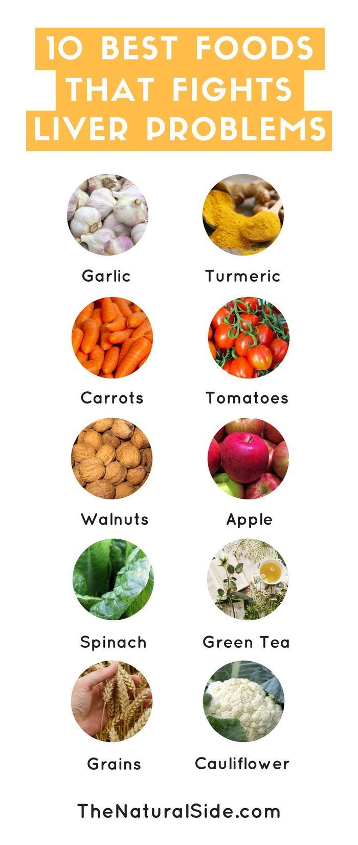 Vegetarische Ernährung zur Reinigung der Leber
