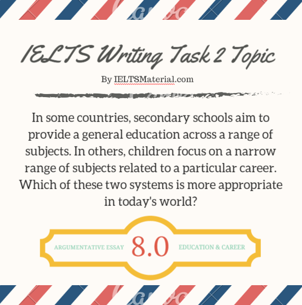 Ielts Writing Task  Argumentative Essay Of Band   Topic