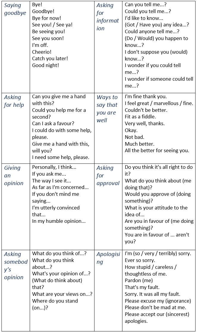 advanced german essay phrases I stumbled across this amazing and exhaustive list of phrases for advanced writing i don't know who made it but a big thank you to whoever it was it's gold dust.