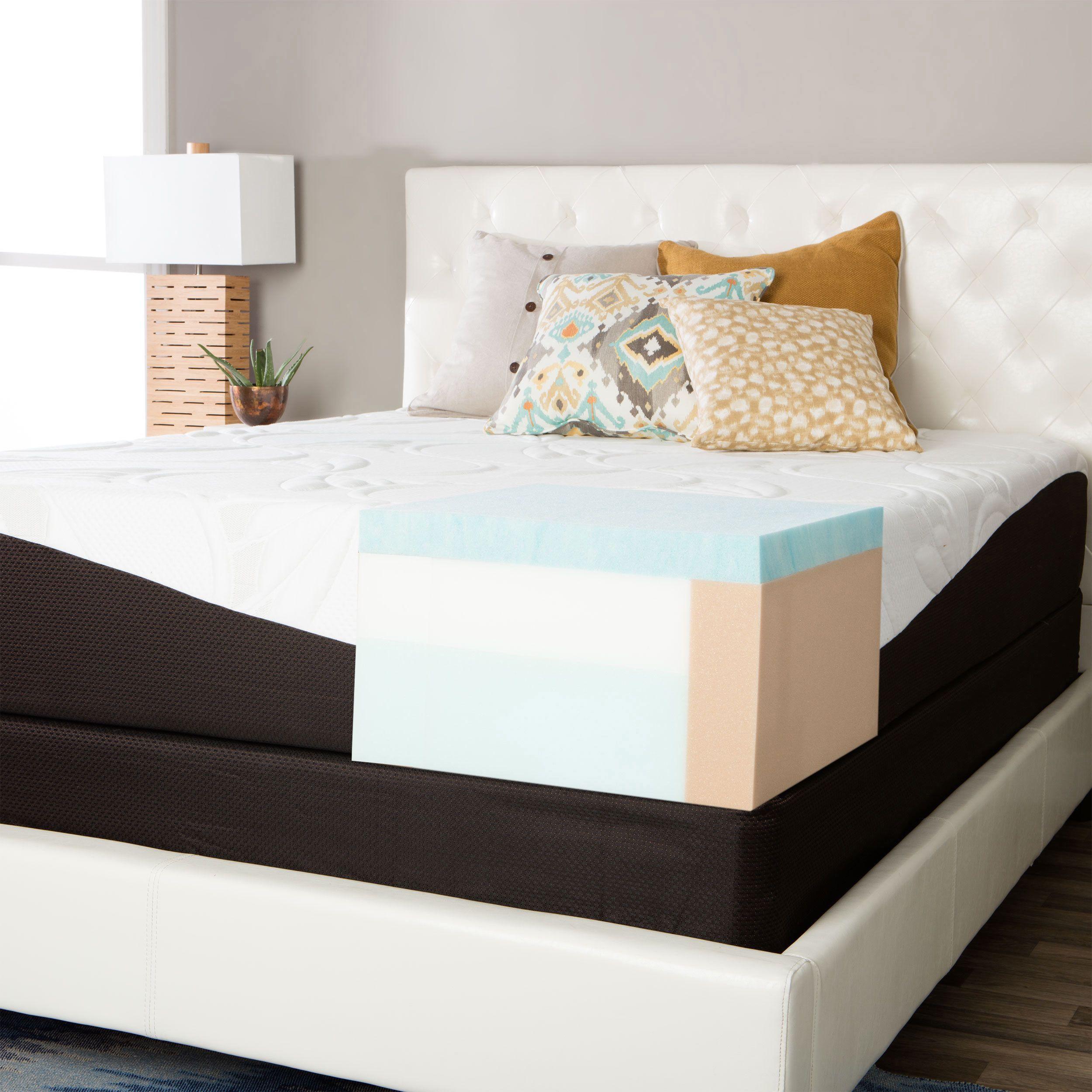 Comforpedic From Beautyrest Choose Your Comfort 12 Inch Gel Memory
