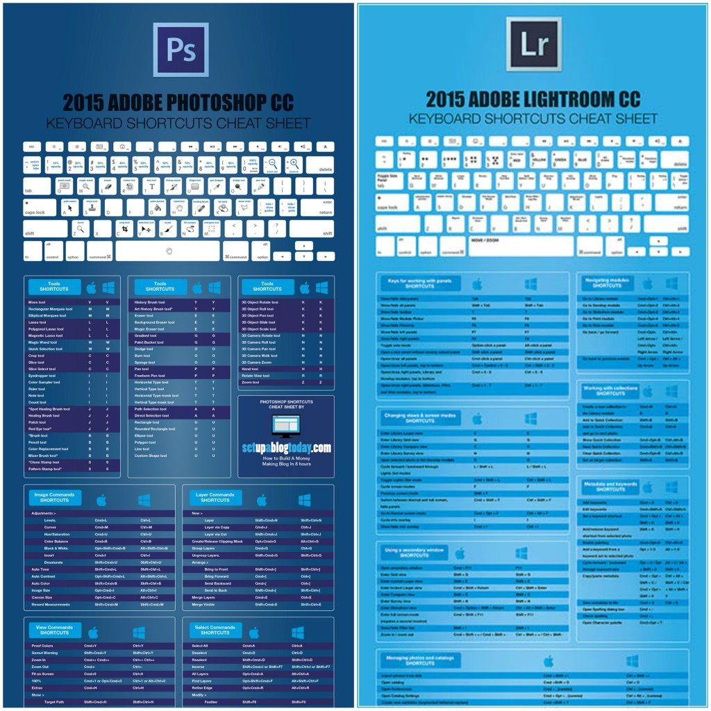 Adobe lightroom keyboard