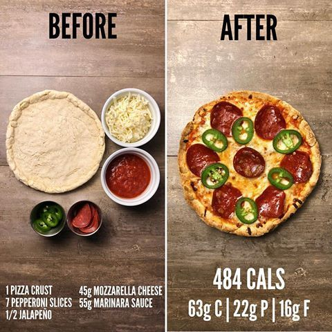 Weight Loss vs Weight Gain with Garlic Sriracha from Page 75 of The Meal Prep Manual-60 Minute Meals eBook. If you missed the post earlier… Loss vs Weight Gain with Garlic Sriracha from Page 75 of The Meal Prep Manual-60 Minute Meals eBook. If you missed the post earlier…