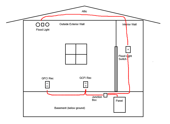 Wiring Diagram For House Outlets Http Bookingritzcarlton Info Wiring Diagram For House Outlets Outdoor Security Lights Sensor Lights Outdoor Gfci