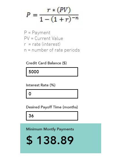 This Credit Card Calculator Will Calculate Your Minimum Monthly Payment Given A Credit Card Balance An Credit Card Balance Paying Off Credit Cards Credit Card