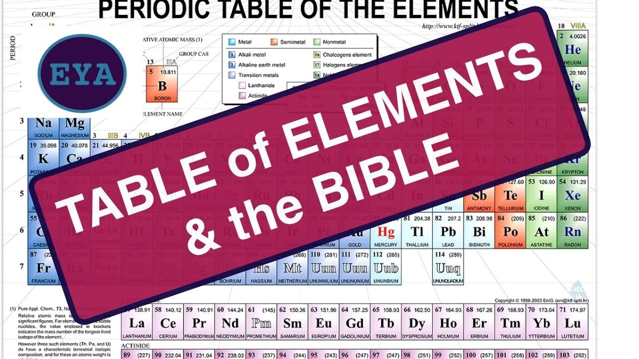 Periodic table of elements mar 2017 mandela effect bible changes periodic table of elements mar 2017 mandela effect bible changes youtube urtaz Images