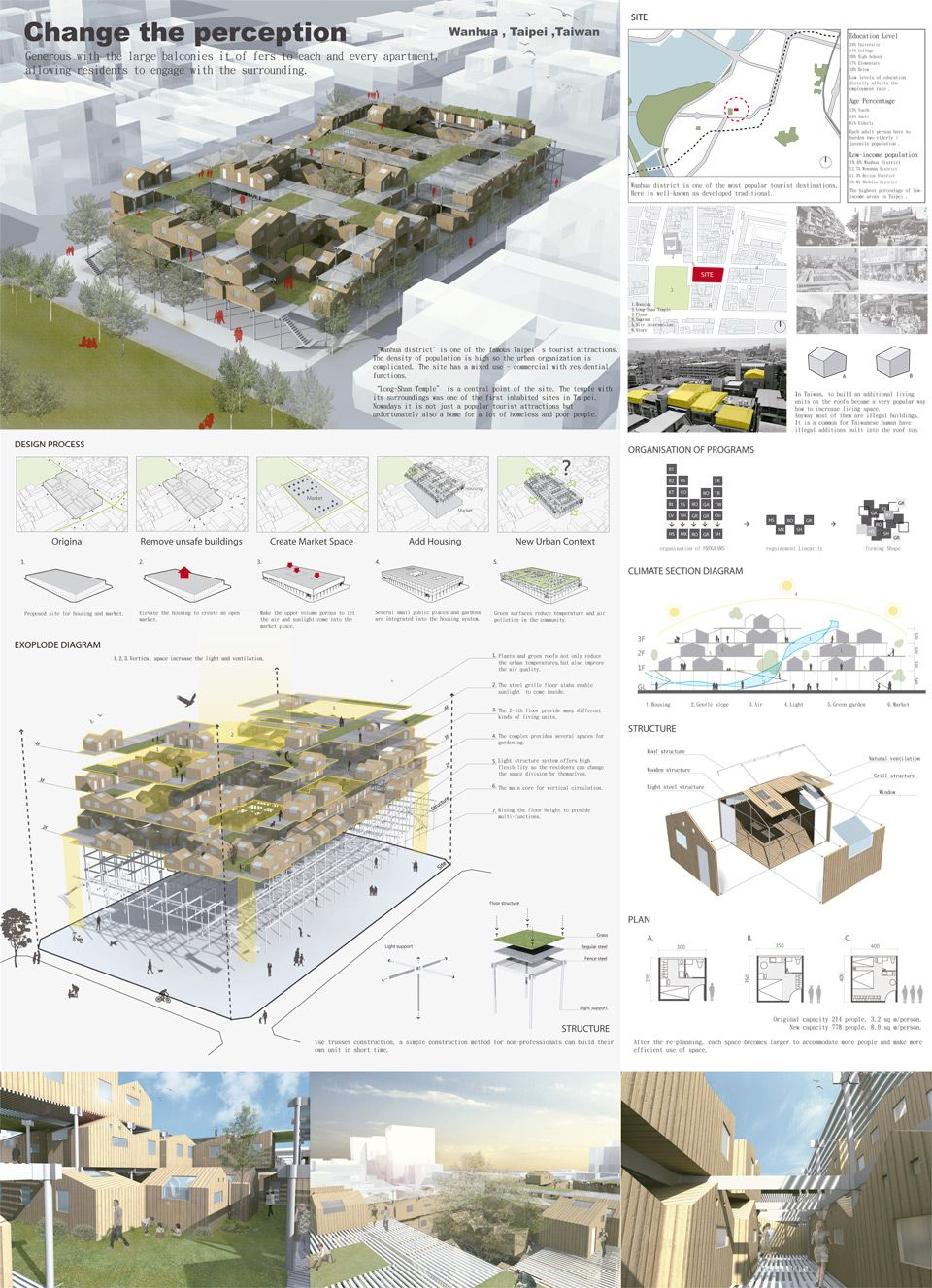 3rd Prize Competition Houses For Change Presentacion De