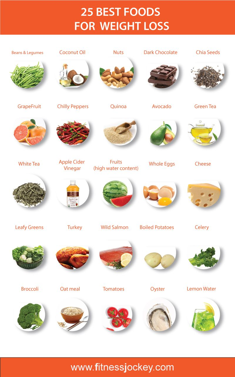 List of organic food for weight loss - 12 Mantra Organic