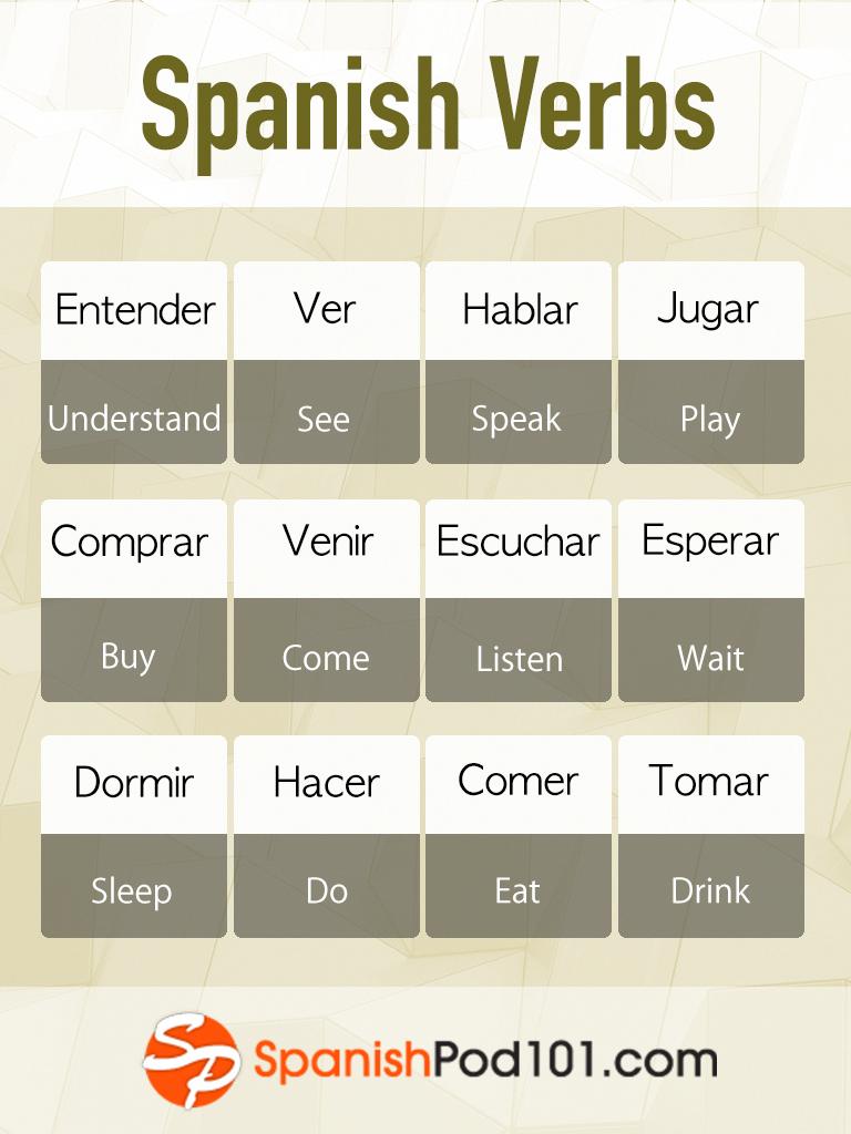 Learn Spanish - SpanishPod101.com —