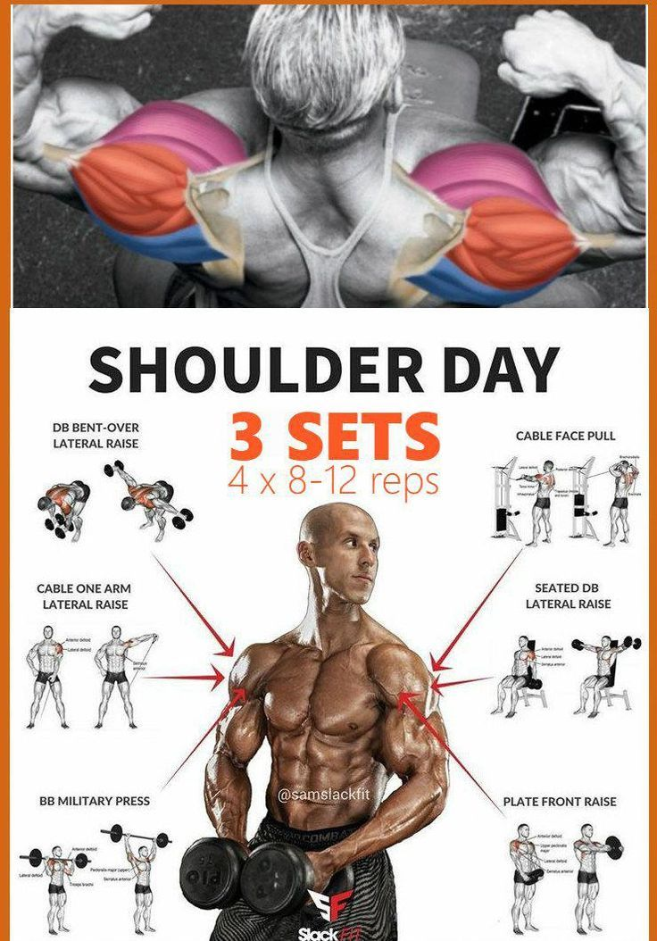 Photo of Double Phase Shoulder Width And Growth Workout Plan – #Double #formen #Growth #P…