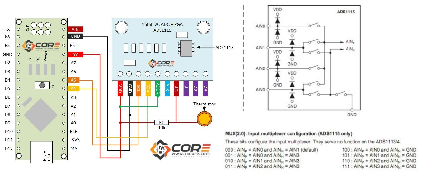 Fine Wiring The Ads1115 Analog To Digital Converter With Thermistor On Wiring 101 Capemaxxcnl