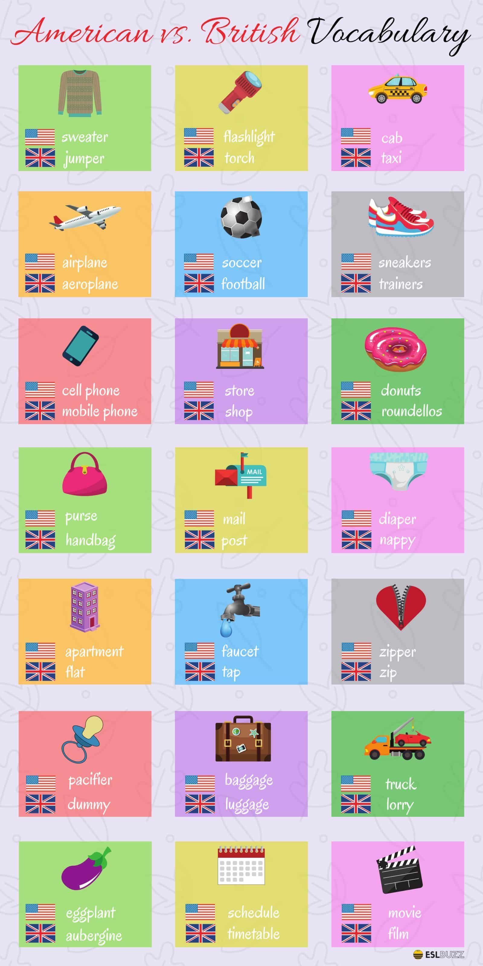 90 Differences Between British And American Words In English Eslbuzz Learning English Pelajaran Bahasa Inggris Kosakata Bahasa Inggris Tata Bahasa Inggris