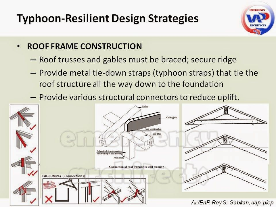 Image result for high wind framing Resilience, Roof