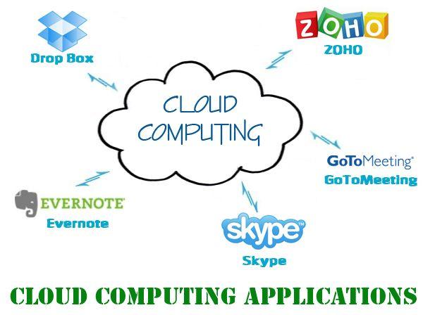 Top 5 Cloud Computing Applications 2012 Cloud computing