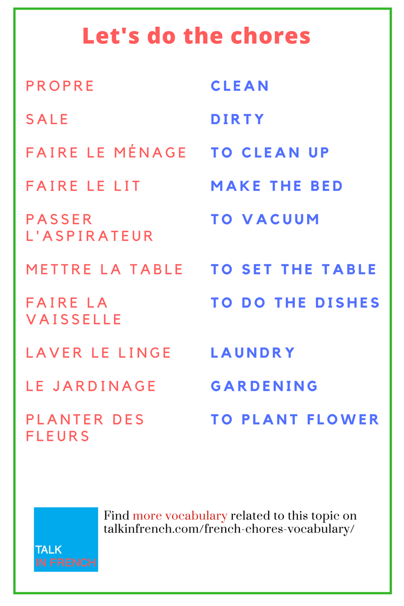 english to french words pdf
