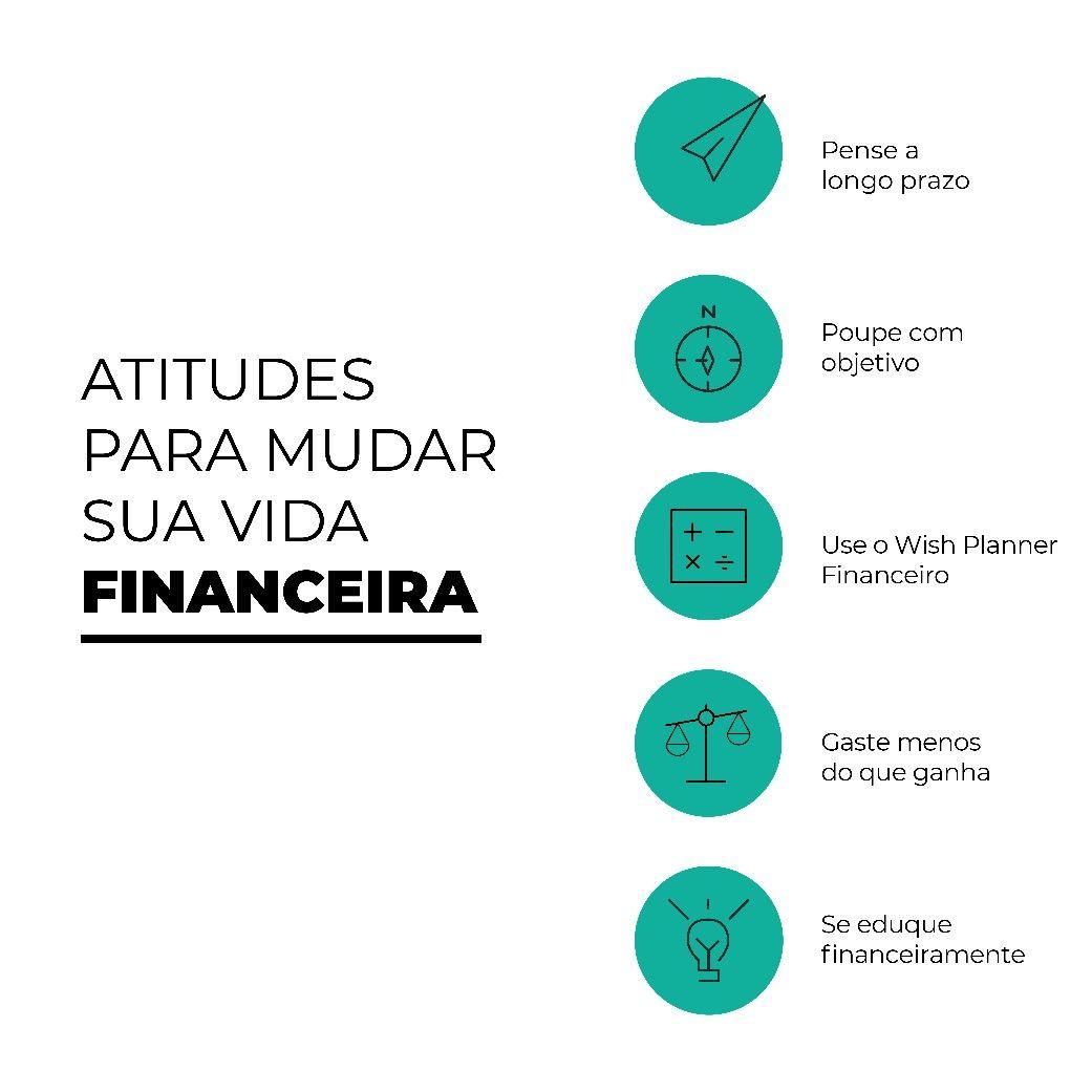 Planner Financeiro - Organize a sua vida financeira