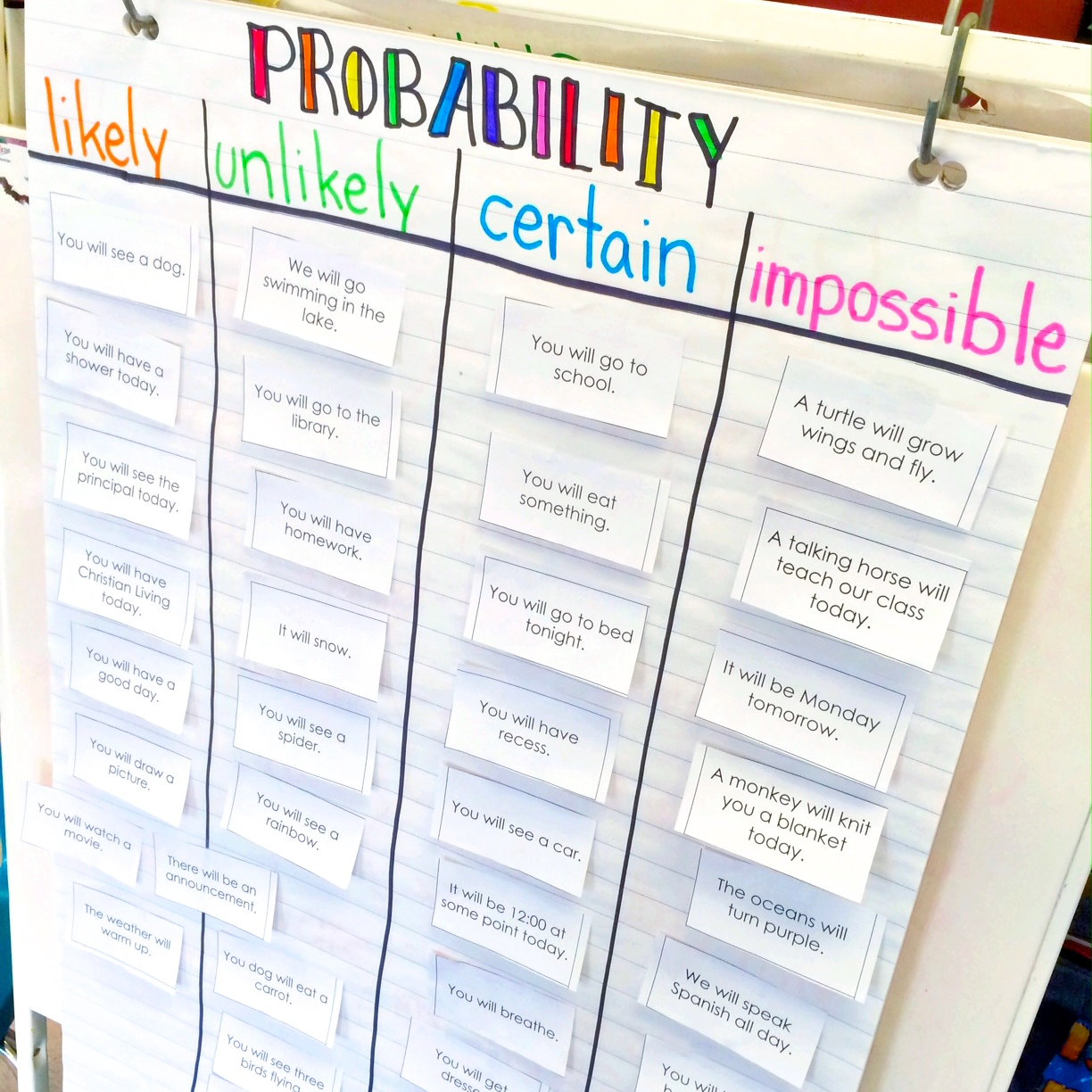 Our Probability Unit Worksheets Activities Lessons And Assessment