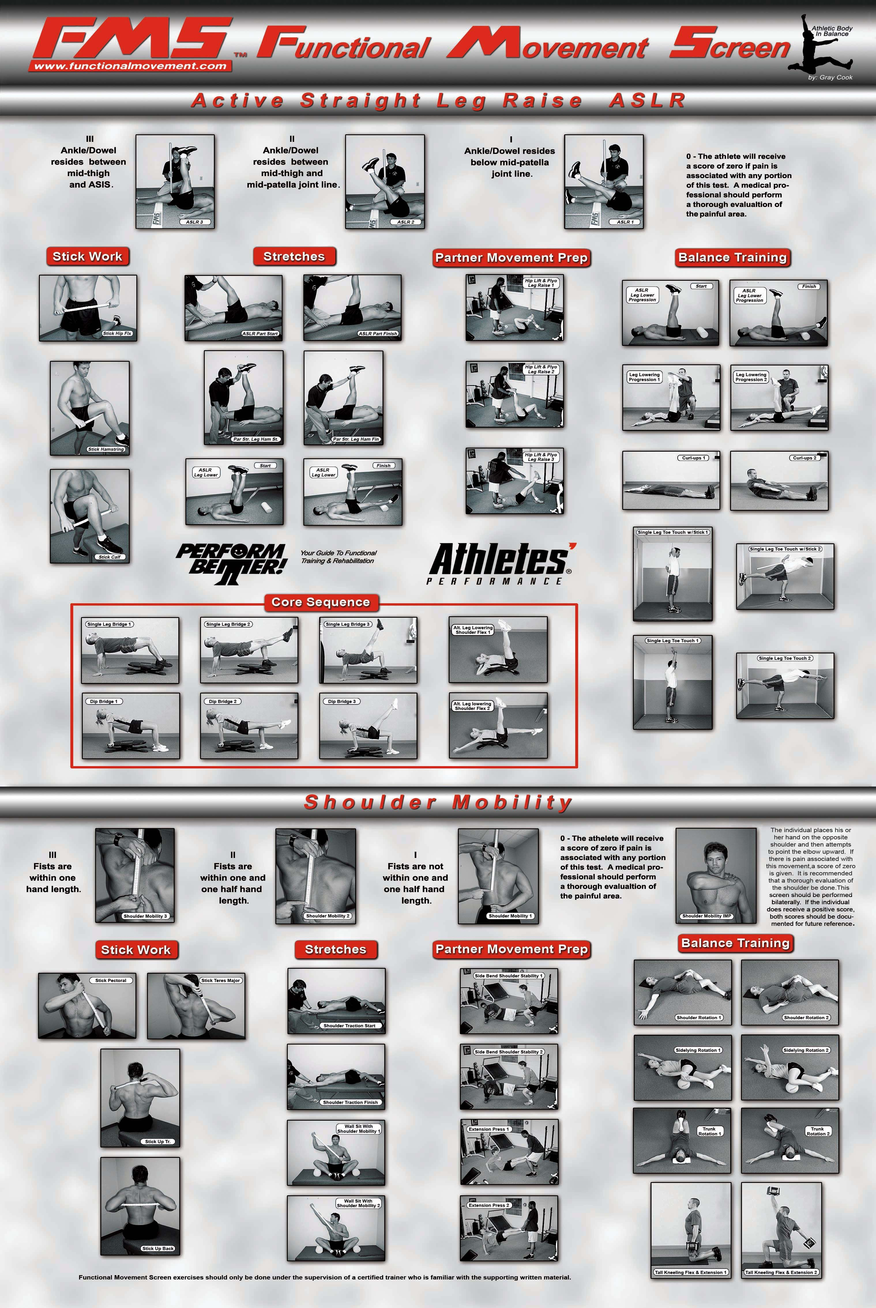 Functional movement screen in line lunge fms pinterest lunges functional movement screen in line lunge fms pinterest lunges exercises and crossfit 1betcityfo Images
