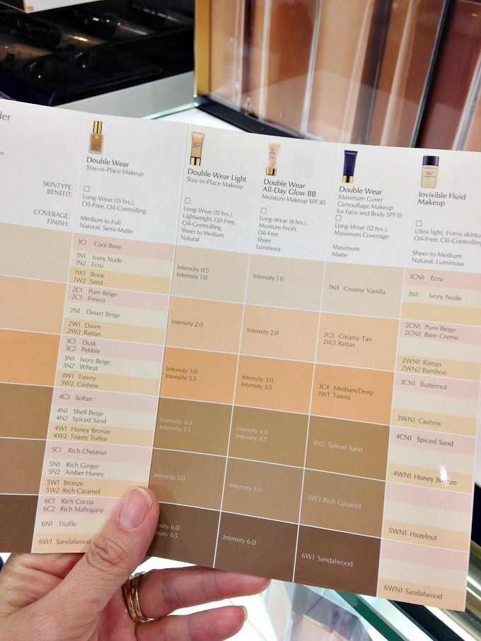 Estee lauder doublewear also double wear foundation  colour chart  am in pebble rh pinterest