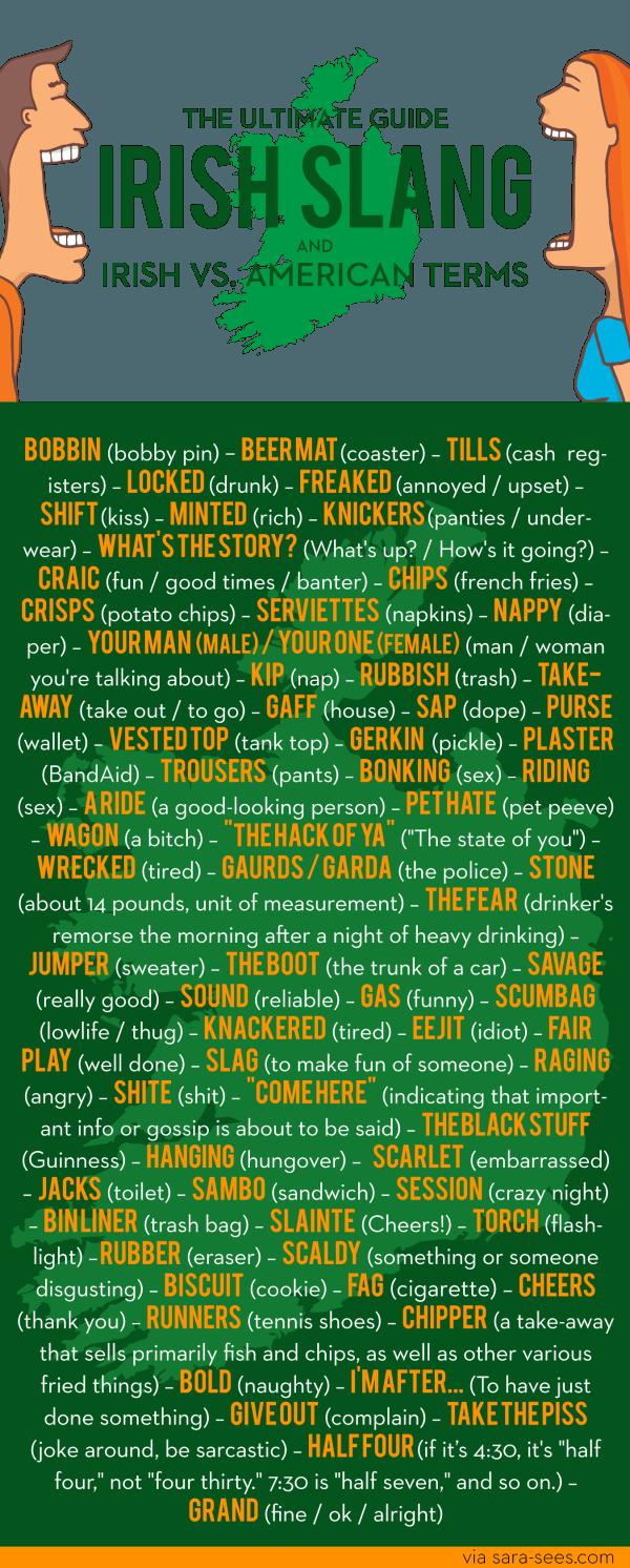 The Ultimate Guide To Irish Slang Irish Vs American Terms Via