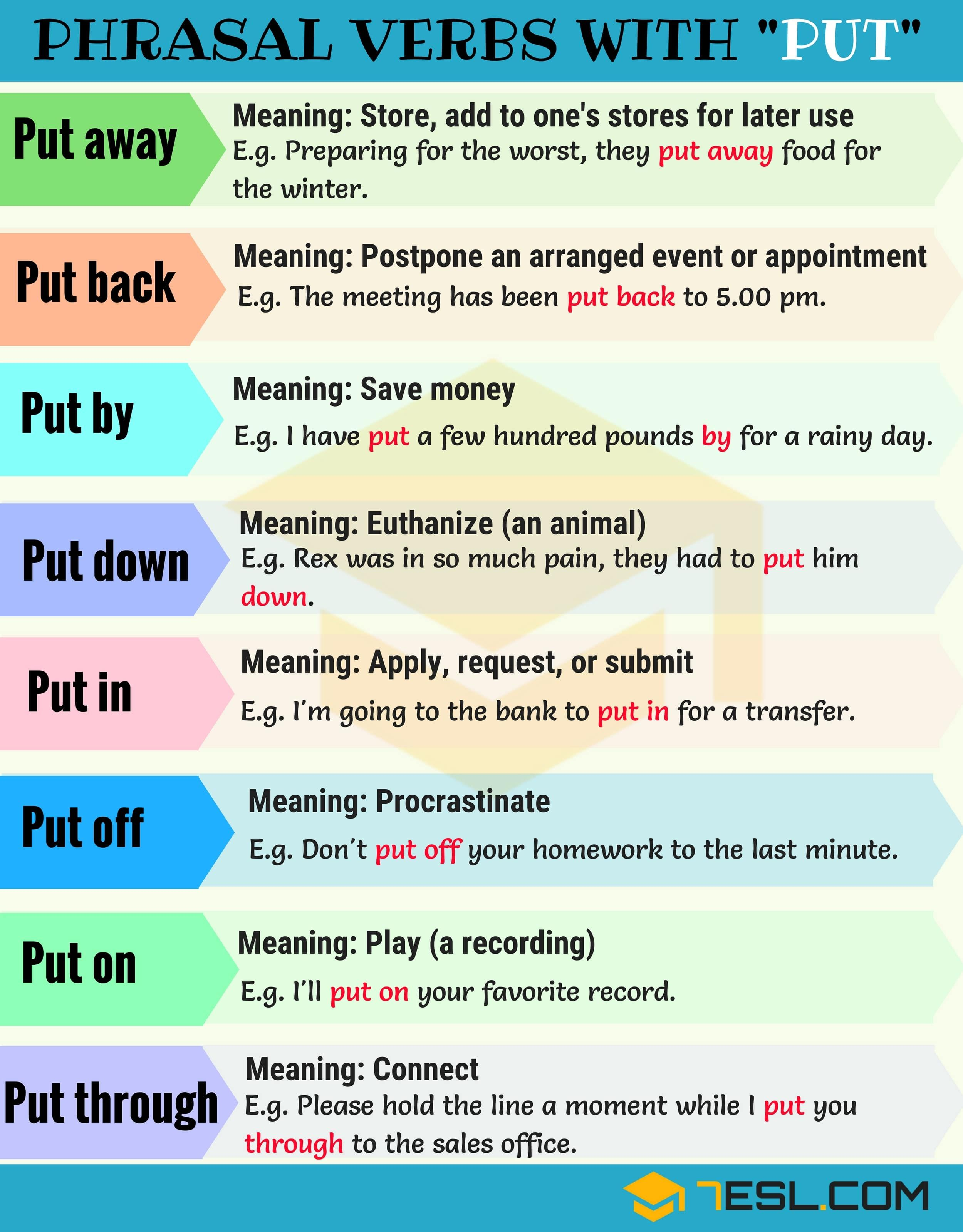 70 Useful Phrasal Verbs With Put With Meaning And Examples
