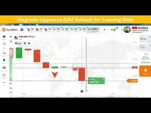 Option trading coach youtube