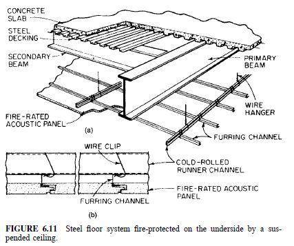 Concrete Floor Slab Thefloors Co