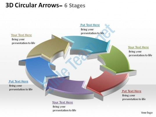 D Circular Arrows Process Smartart  Stages Ppt Slides Diagrams