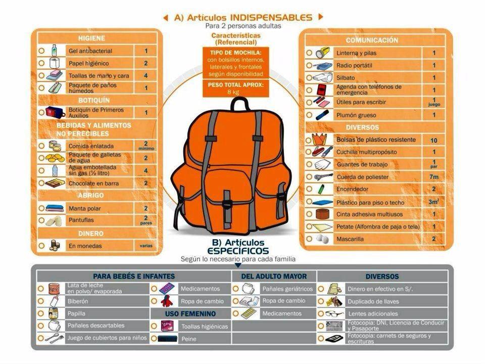 Mochila de emergencia en caso de desastres: materiales esenciales ...
