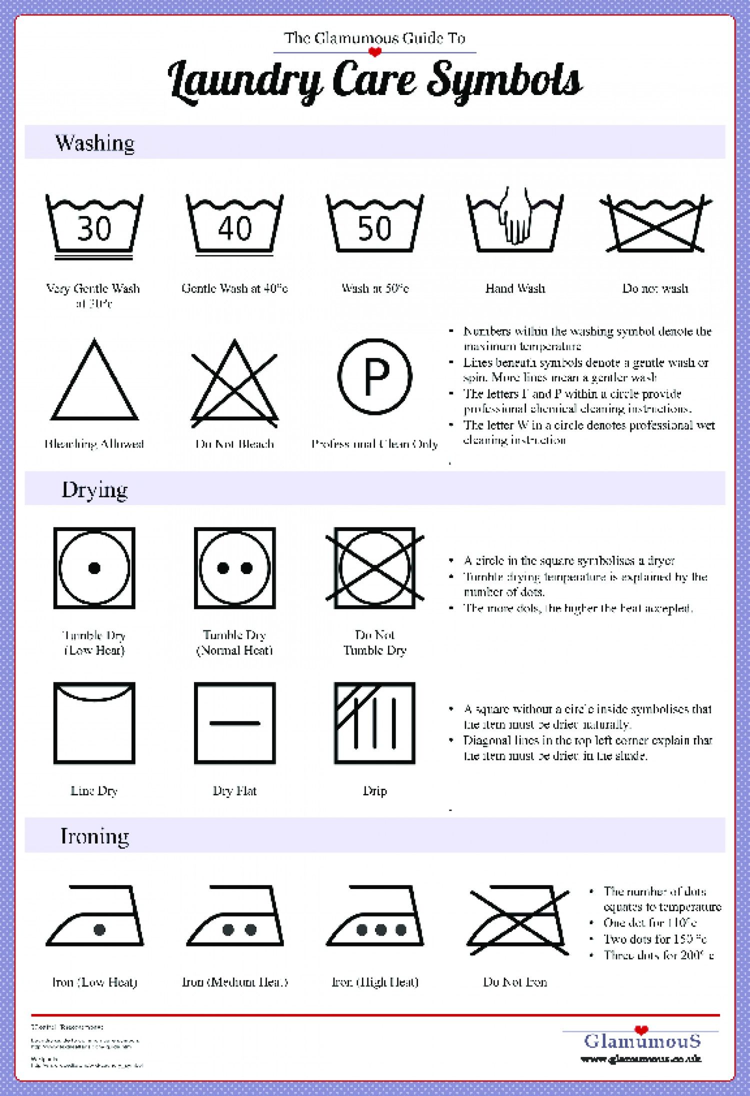 Astm guide to care symbols choice image symbol and sign ideas guide to laundry care symbols cleaning pinterest laundry guide to laundry care symbols buycottarizona choice image buycottarizona Choice Image