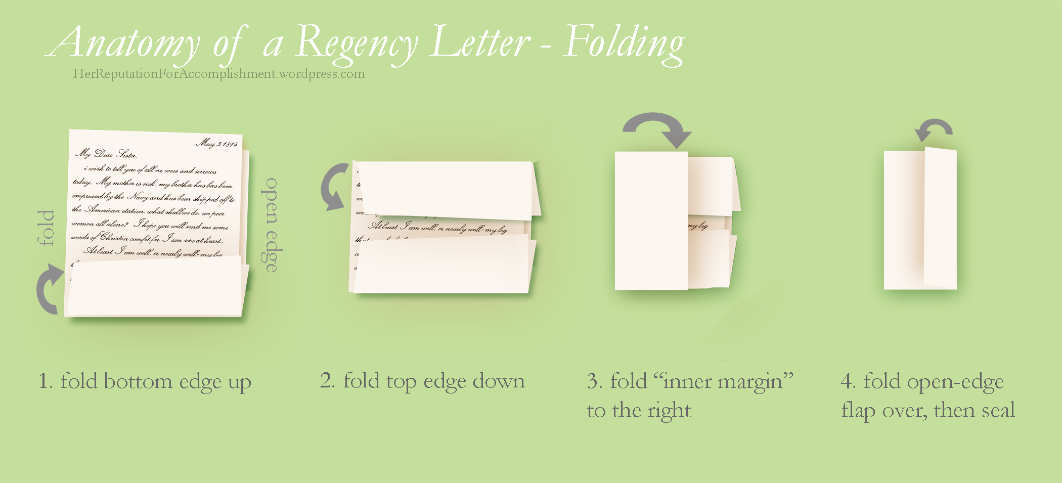 Anatomy Of A Regency Letter  Regency Jane Austen And Craft